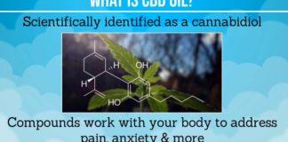 Herbalist Reviews