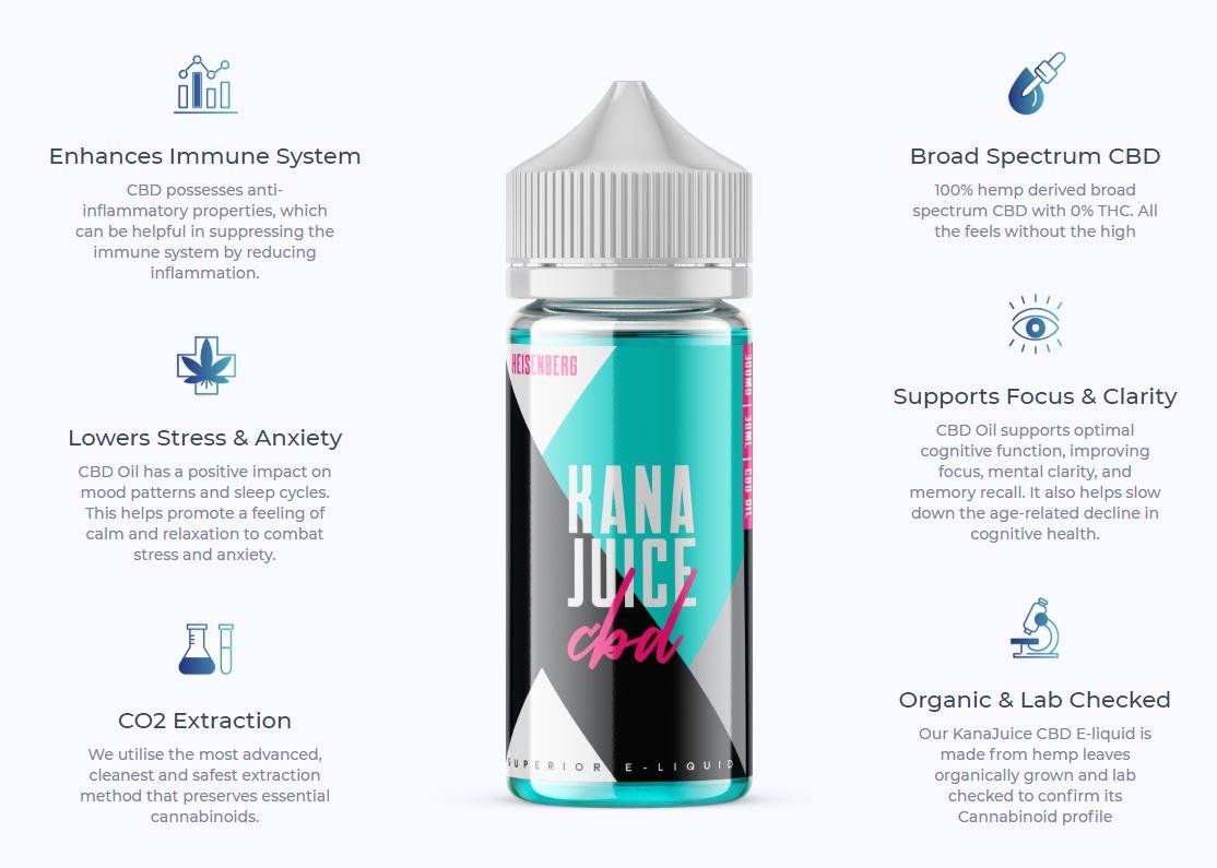 KanaJuice CBD Vape e-Liquid